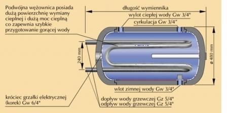 KOSPEL WYMIENNIK C.W.U 2-WĘŻOWNICOWY POZIOMY 100 L