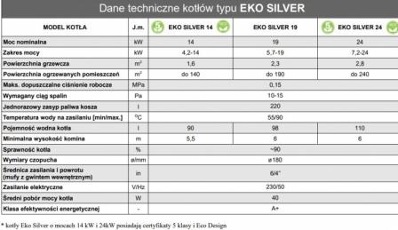 STALMARK EKO SILVER 14 Kw kocioł peletowy 5 klasy
