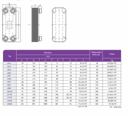 SECESPOL wymiennik płytowy mocy 45 kw LB 31-40 dn25