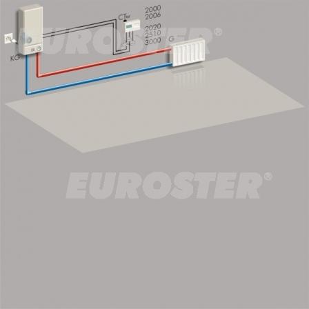 Regulator temperatury przewodowy EUROSTER 2006